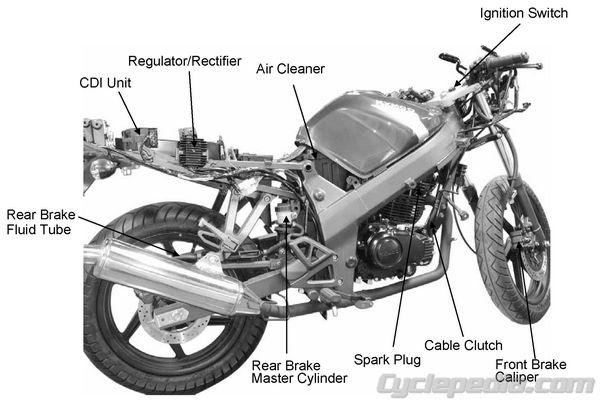 kymco 125 engine diagram