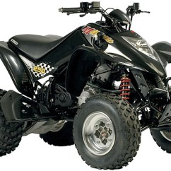Basic Electrical Wiring Diagrams Home Stratocaster Kymco Mongoose 250 Atv Online Service Manual - Cyclepedia