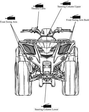 KYMCO MXU 250 ATV Online Service Manual  Cyclepedia