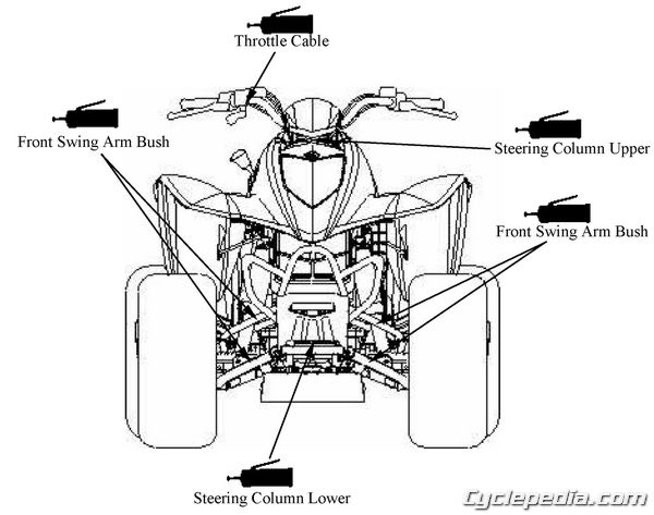 chinese atv wiring diagram 50cc 2004 f150 trailer frame simple schematic block
