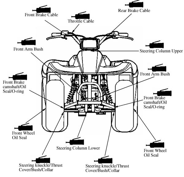 KYMCO MX'er 125 150 ATV Service Manual Printed by Cyclepedia