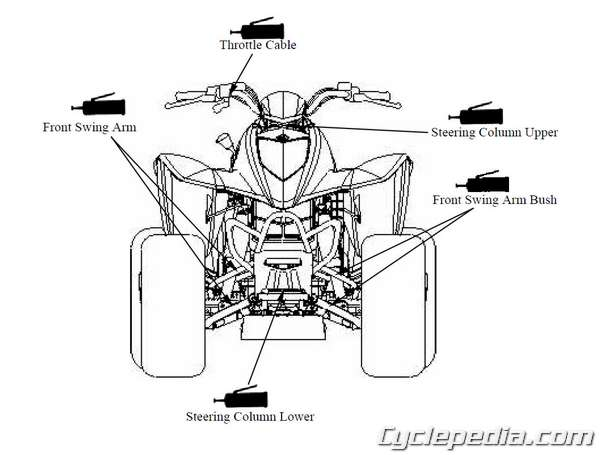 Kymco Mxu 300 Wiring Diagram : 28 Wiring Diagram Images