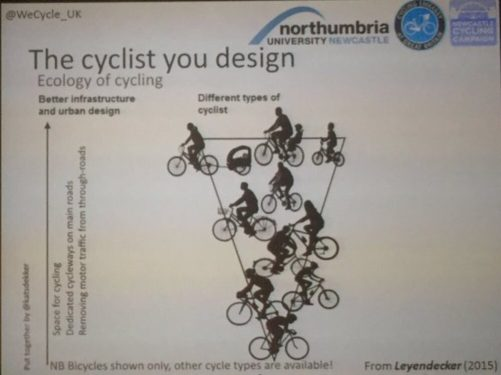The Cyclist You Design