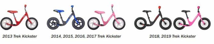 Trek Kickster recall 2019