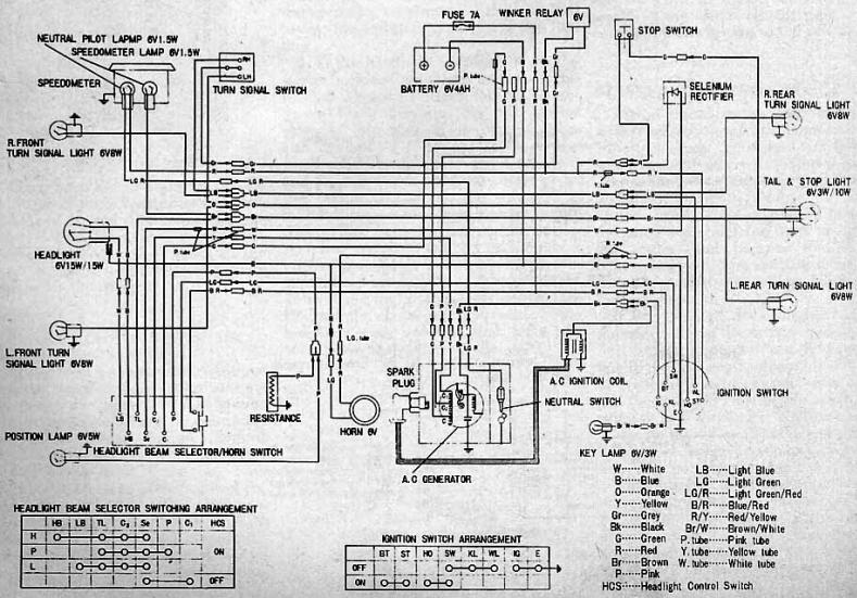 wiring diagram for motorcycle kenmore electric water heater diagrams cb500