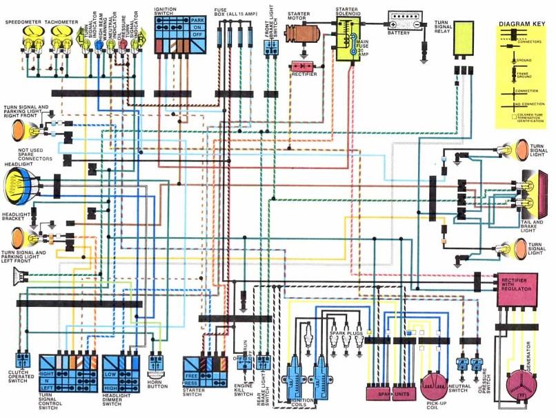 Rusi 125 Motorcycle Wiring Diagram