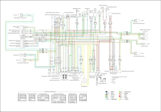 motorcycle wiring diagrams wiring diagrams honda electrical wiring diagrams