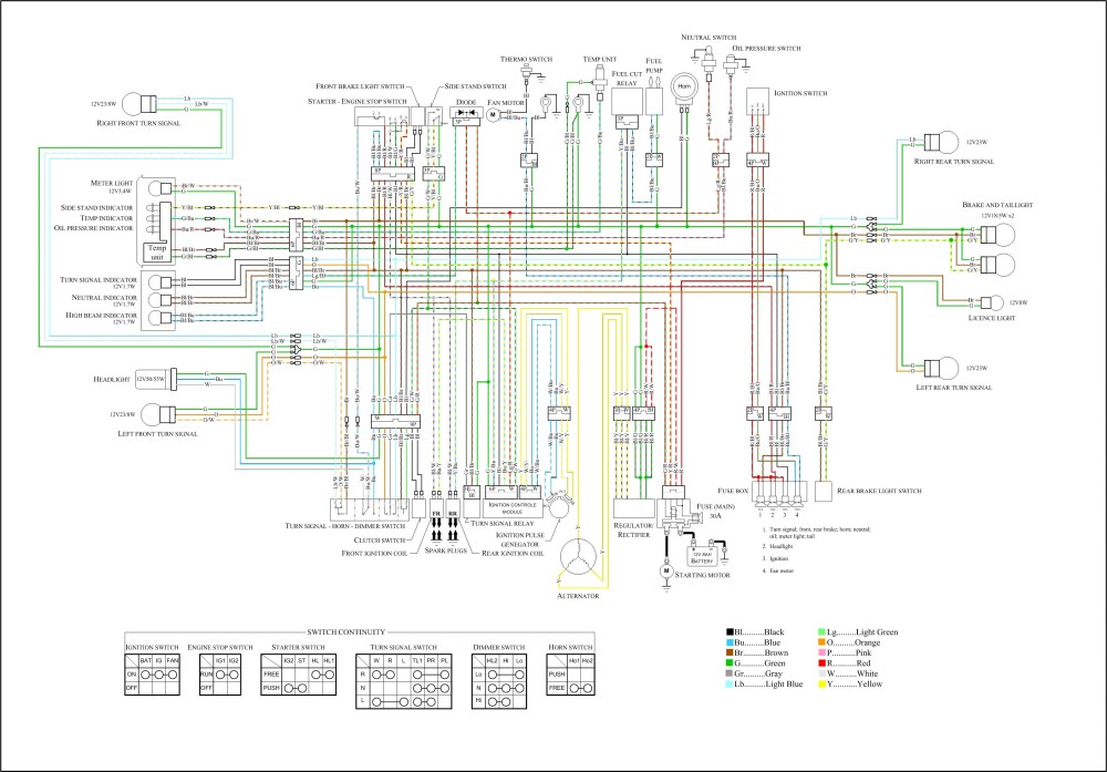 medium resolution of motorcycle wiring schematic diagram