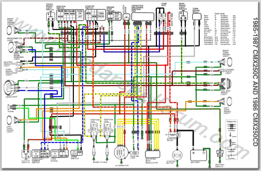 Wiring Diagram Cbr 150 Old