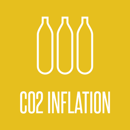 CO2 Inflation