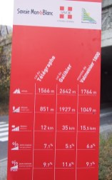 Sign at the (same) start for Valmeinier, Télégraphe, and Galibier