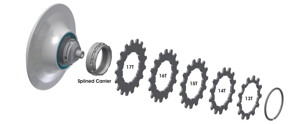 Rohloff Speedhub Splined Sprockets