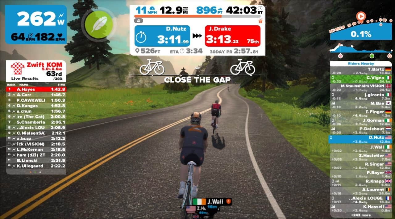 Zwift Review: How to Boost Your Cycling Fitness Now