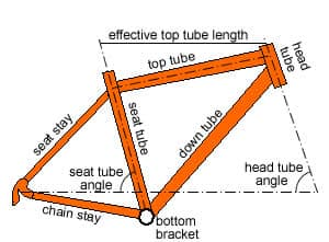 how to size a bicycle