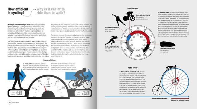 cycling-science-2-cs11-976x976
