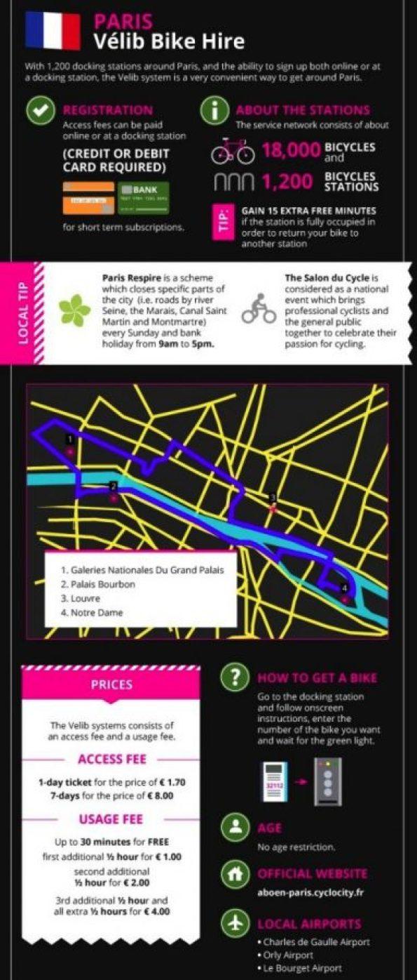 Public-Bike-Transport-Paris