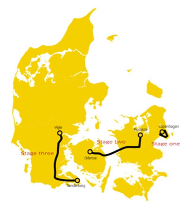 dansktourstart