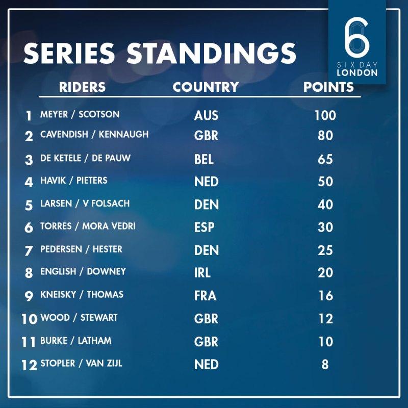 Series_-Standings_Men_Instagram
