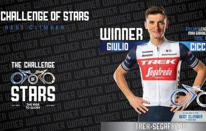 Danskerne tabte til vinderne i Ride to Glory