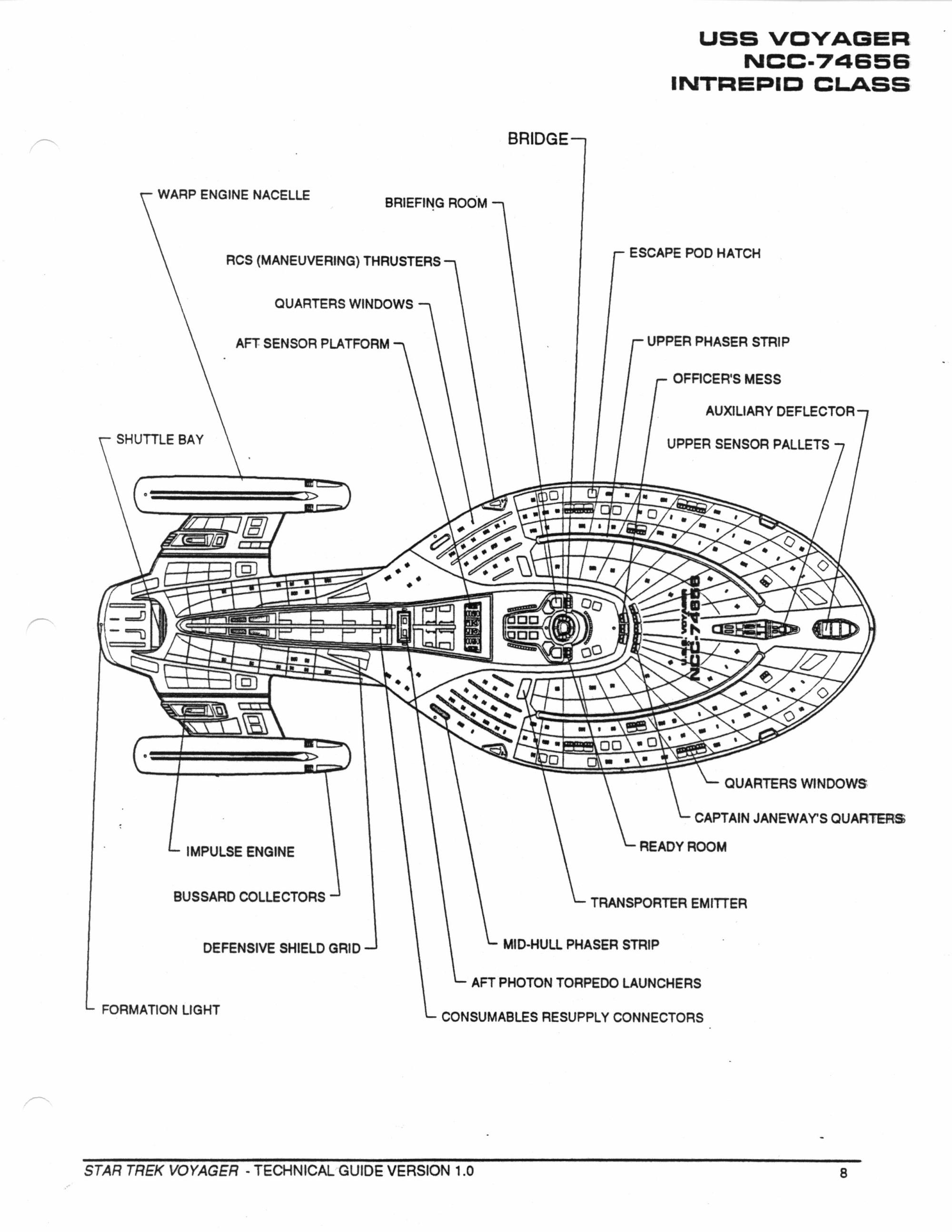 hight resolution of star trek voyager aerowing schematics basic guide wiring diagram 2006 ford f 150 xl fuse box