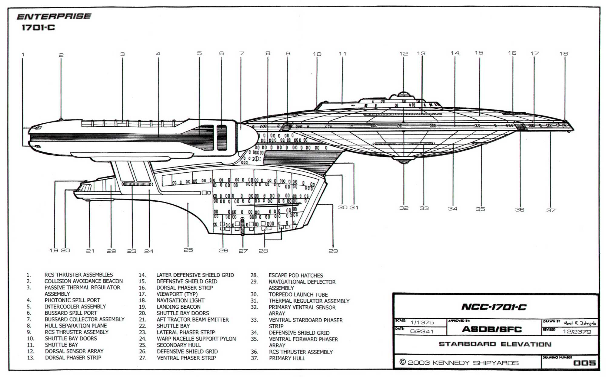 Images About Battlestar S Space Ships