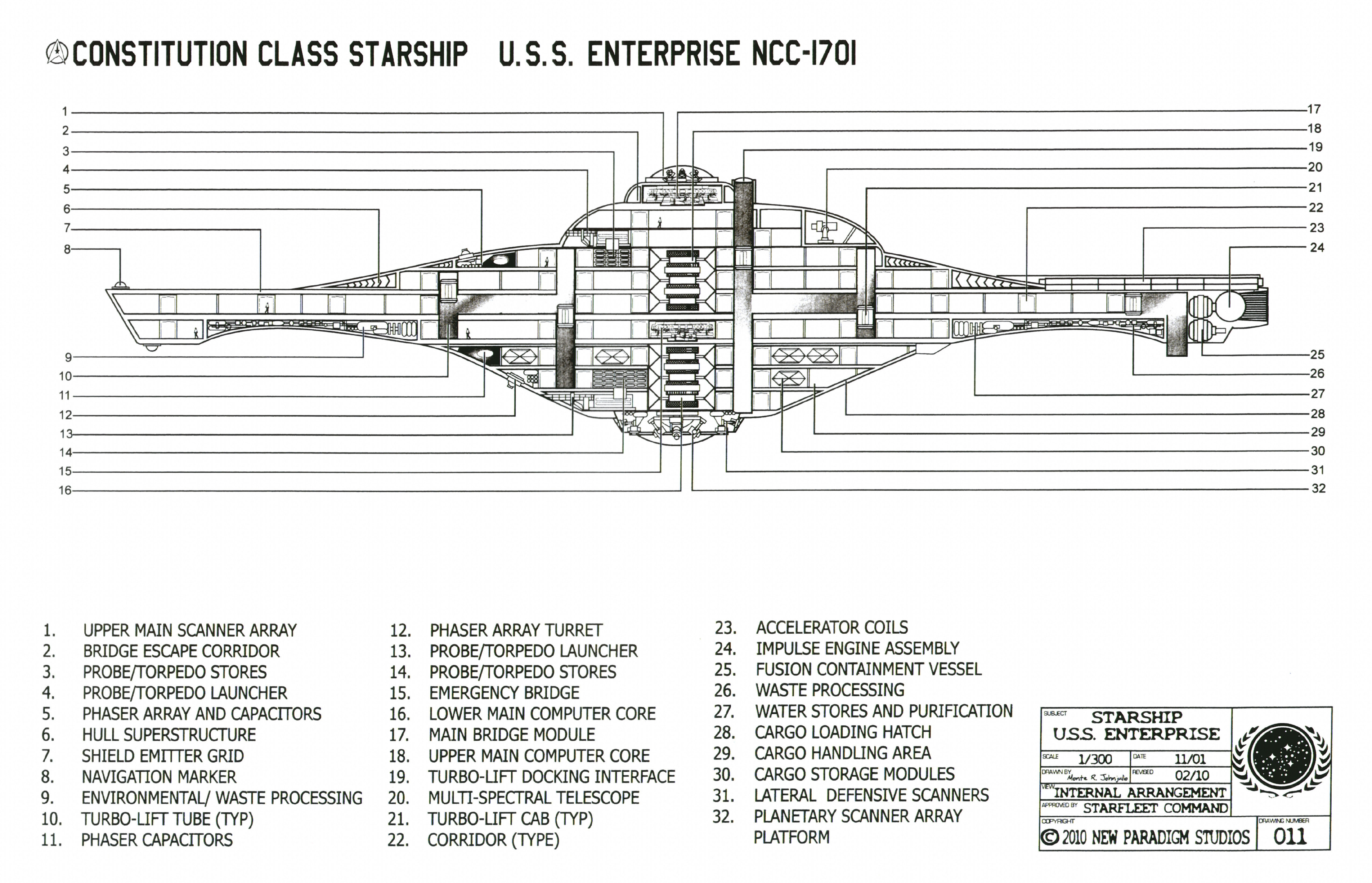 uss constitution diagram 2005 ford escape coil wiring schematic enterprise  the readingrat