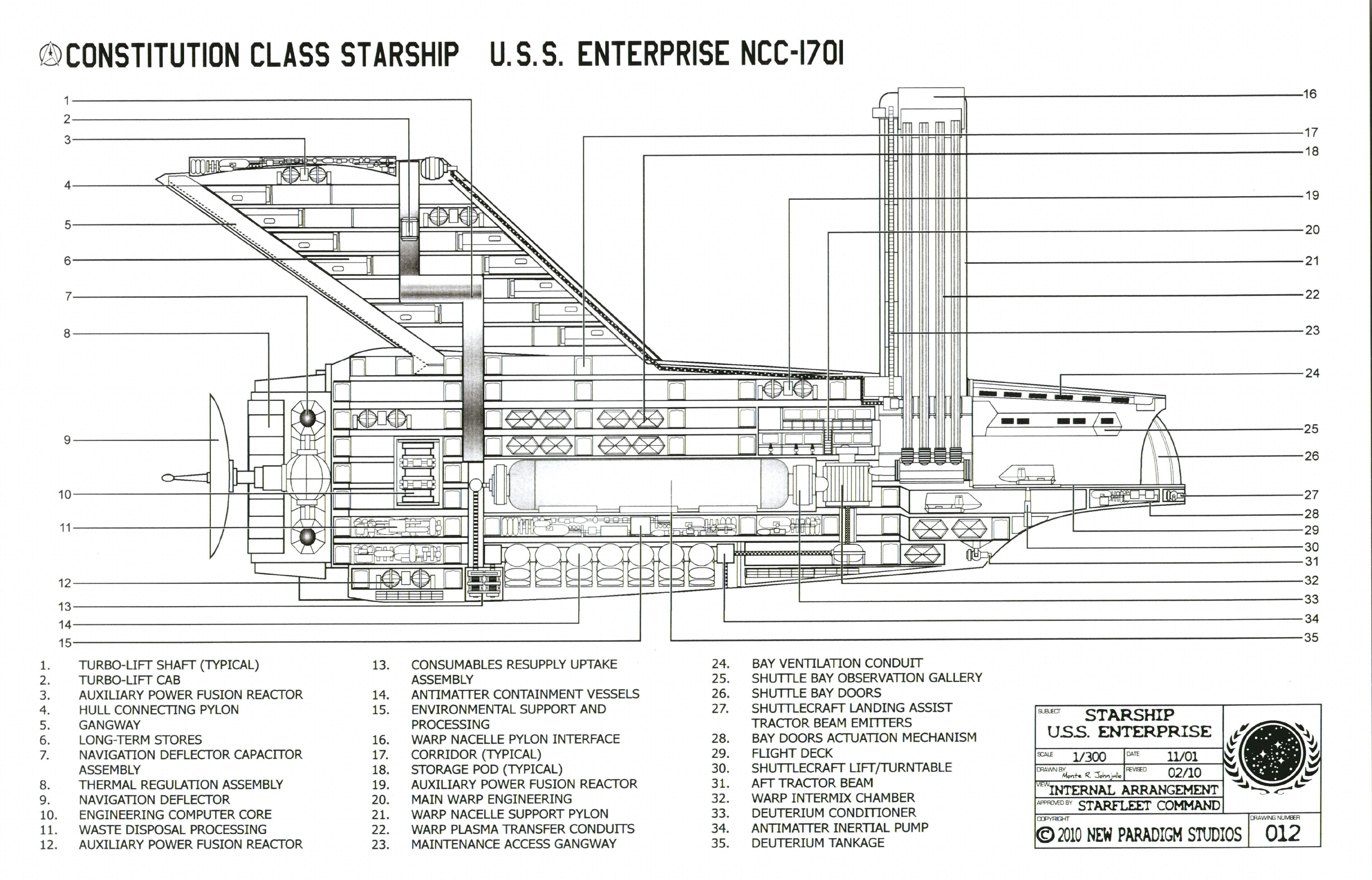 Star Trek Blueprints Constitution Class Starship