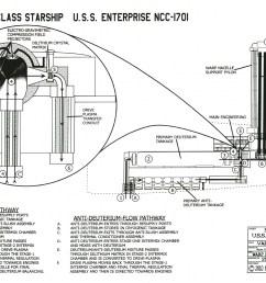 warp drive engine schematics schematic diagramwarp drive engine schematics manual e books star trek warp drive [ 5100 x 3278 Pixel ]