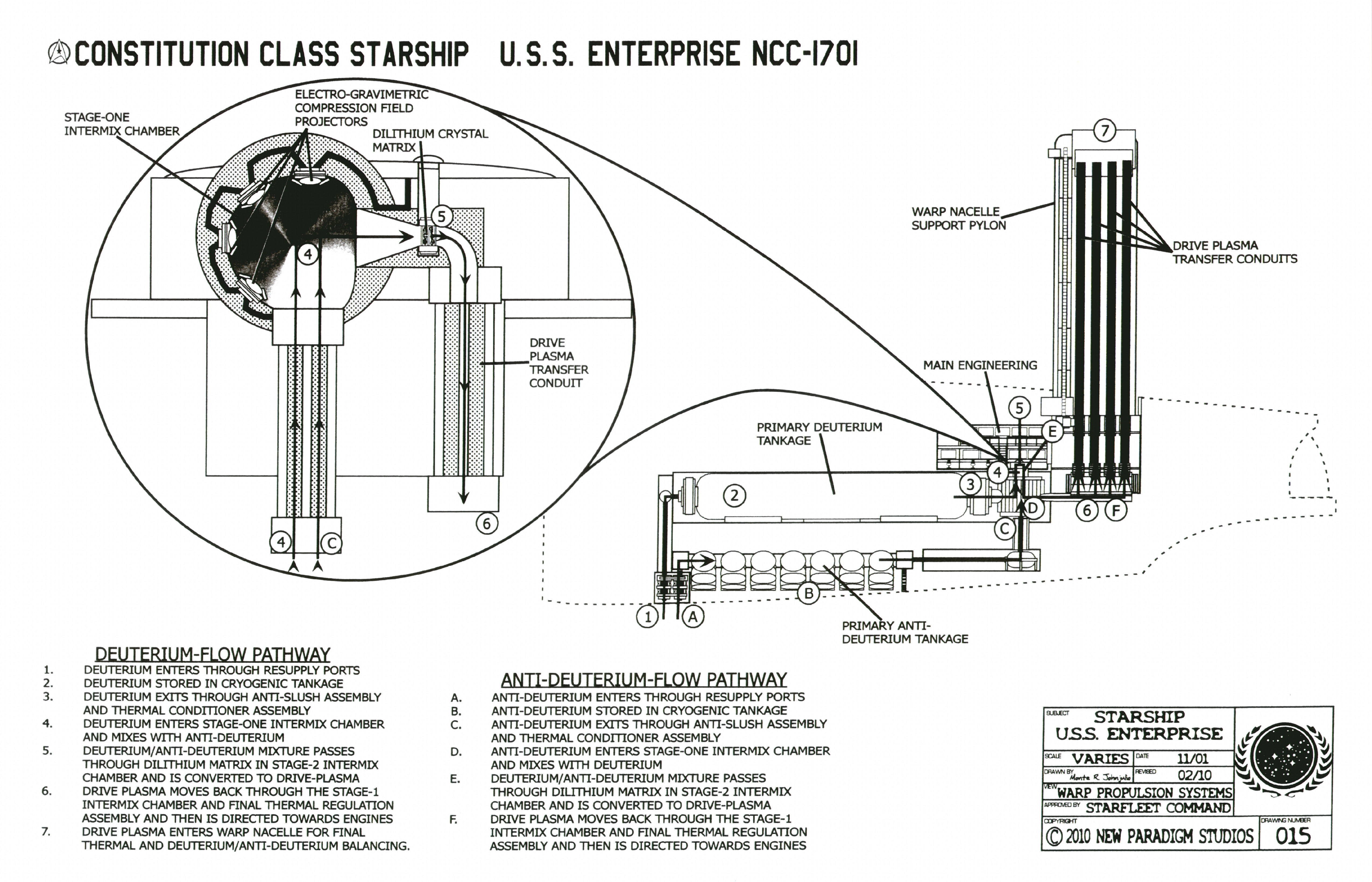 uss constitution diagram 1966 ct90 wiring antimatter propulsion birth of a concept