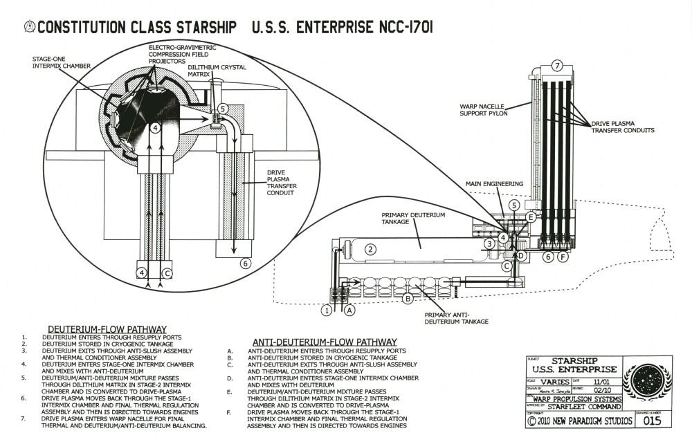 medium resolution of warp drive engine schematics schematic diagramwarp drive engine schematics manual e books star trek warp drive
