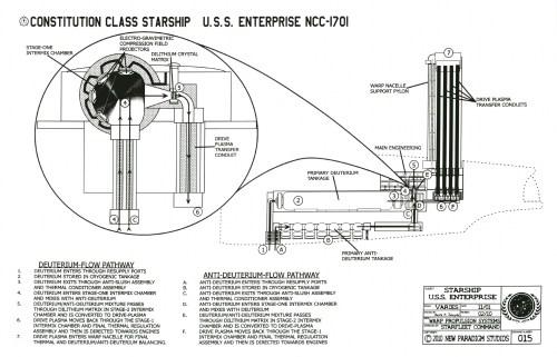 small resolution of warp drive engine schematics schematic diagramwarp drive engine schematics manual e books star trek warp drive