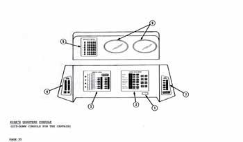 Star Trek Blueprints: Enterprise Flight Manual