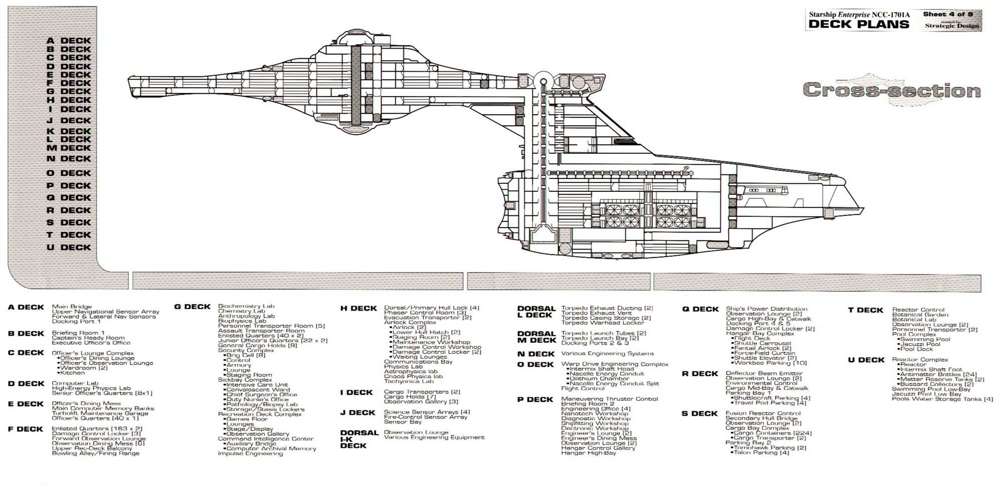 uss enterprise diagram single volume pot wiring u s ncc 1701a deck plans