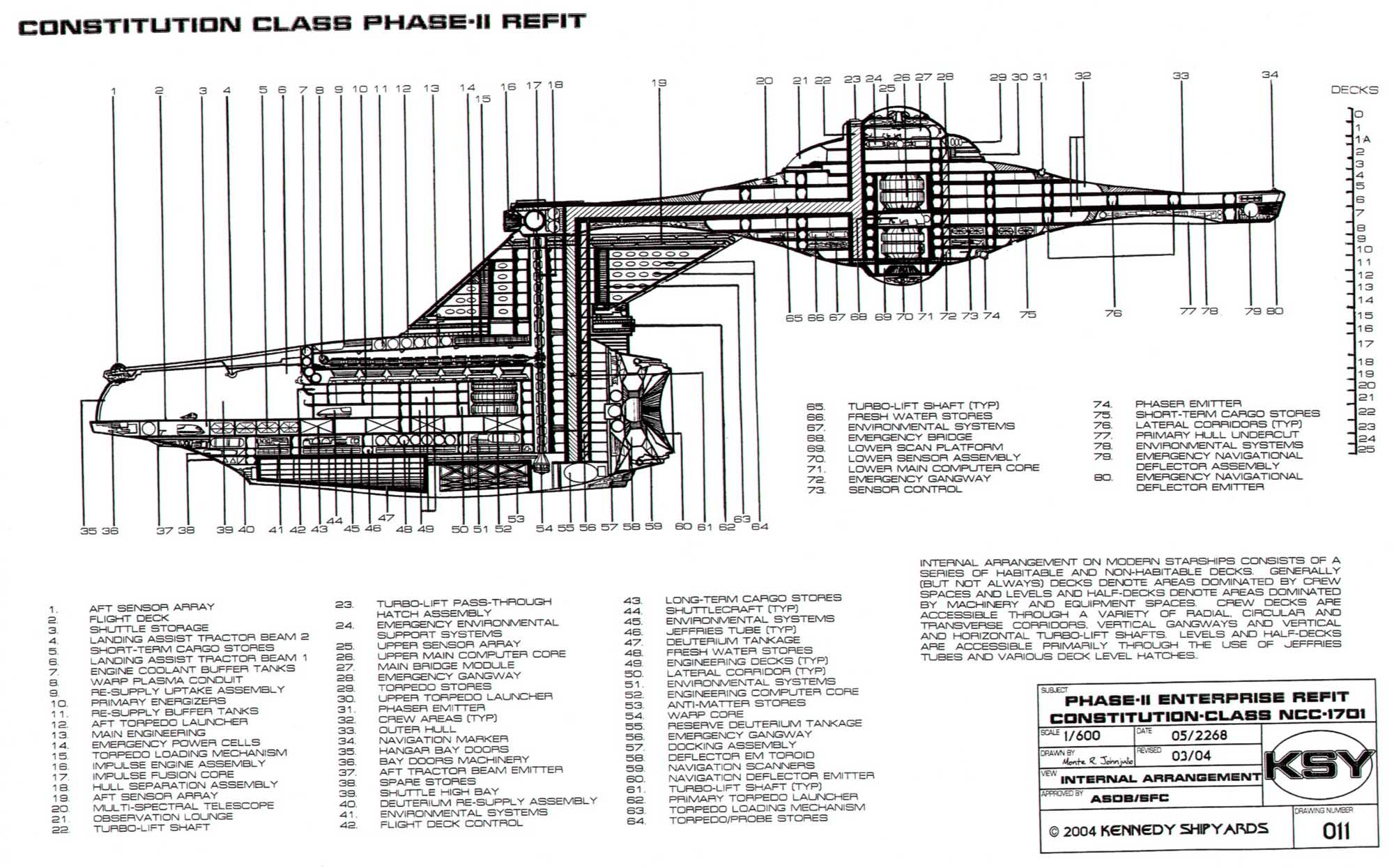 Star Trek Blueprints Starship U S S Enterprise Ncc