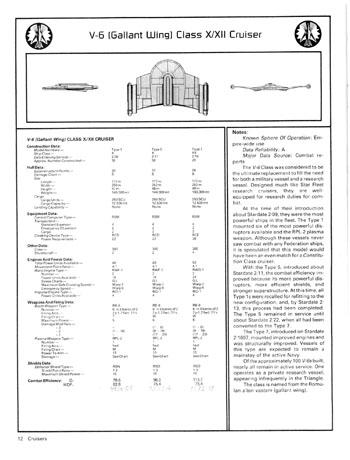 Star Trek Blueprints: FASA Romulan Ship Recognition Manual