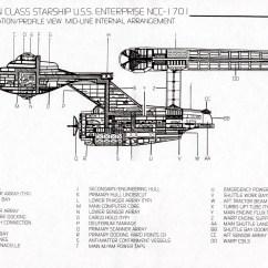 Uss Constitution Diagram Wiring For Capacitor Start Fan Motor Star Trek Blueprints: Federation Starship U.s.s. Enterprise Class Naval ...