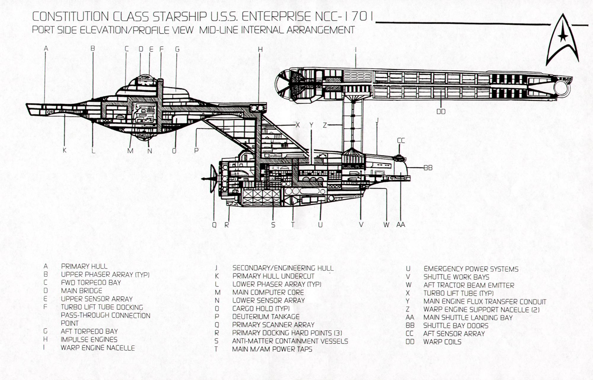 uss constitution diagram american standard strat wiring star trek blueprints: federation starship u.s.s. enterprise class naval ...
