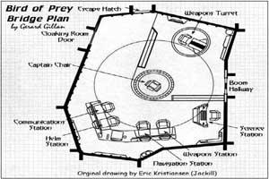Star Trek Blueprints: Gilso's Star Trek Schematics