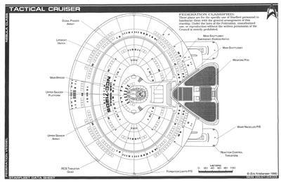 Lcars Star Trek Ship Schematics Star Trek Bridge