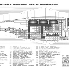 Uss Enterprise Diagram Ford Taurus Cooling System Schematic  The Wiring Readingrat