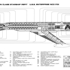 Uss Constitution Diagram 3 Phase 4 Pin Plug Wiring Australia U S Enterprise Ncc 1701 Class Starship