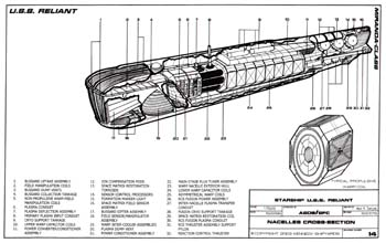 Star Trek Blueprints: Miranda Class Starship U.S.S