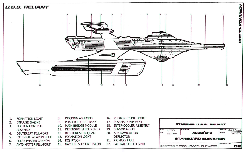 Star Trek The Prime Directive