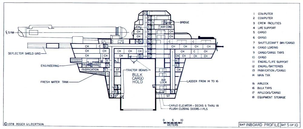 medium resolution of mk xii robot cargo ship