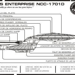 Uss Enterprise Diagram 1985 Club Car 36 Volt Wiring Star Trek Blueprints U S Saracosta Ncc 9737 Website