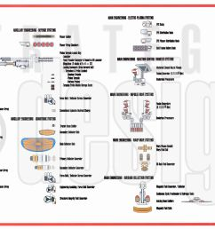 floor plan symbols chart star trek blueprints u s s nova nx 73515  [ 3000 x 1909 Pixel ]