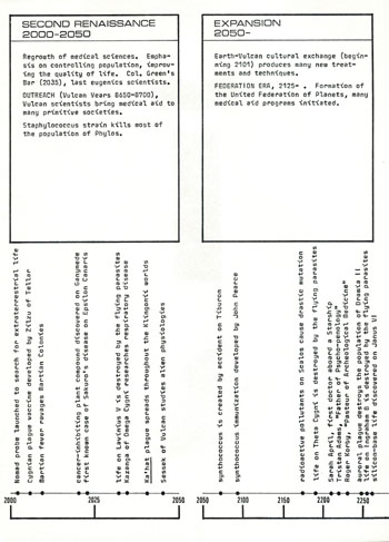 Star Trek Blueprints: Star Fleet Medical Reference Manual