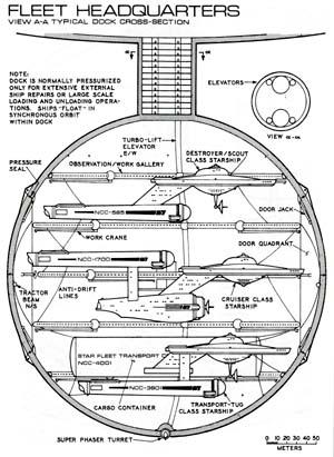 Star Trek Blueprints: Star Fleet Technical Manual