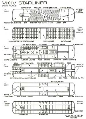 Star Trek Blueprints: Star Fleet Technical Manual
