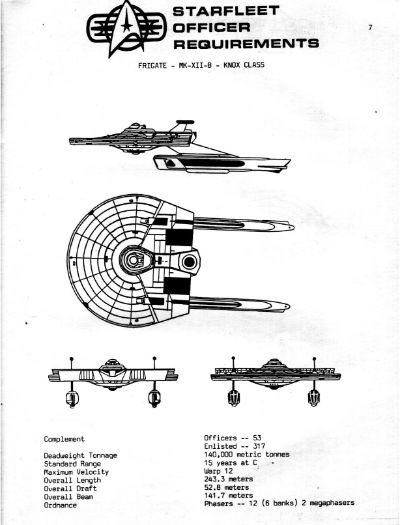 Star Trek Blueprints: Starfleet Officer Requirements
